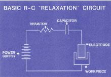 EDM Circuit